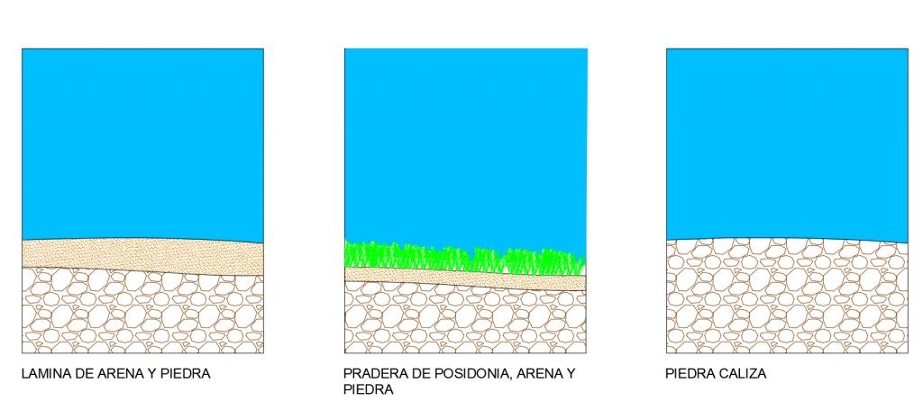 ♻ Fondeos Ecológicos: El antes y el ahora 13